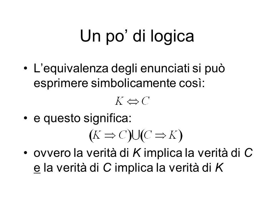 Un po di logica Lequivalenza degli enunciati si può esprimere simbolicamente così: e questo significa: ovvero la verità di K implica la verità di C e