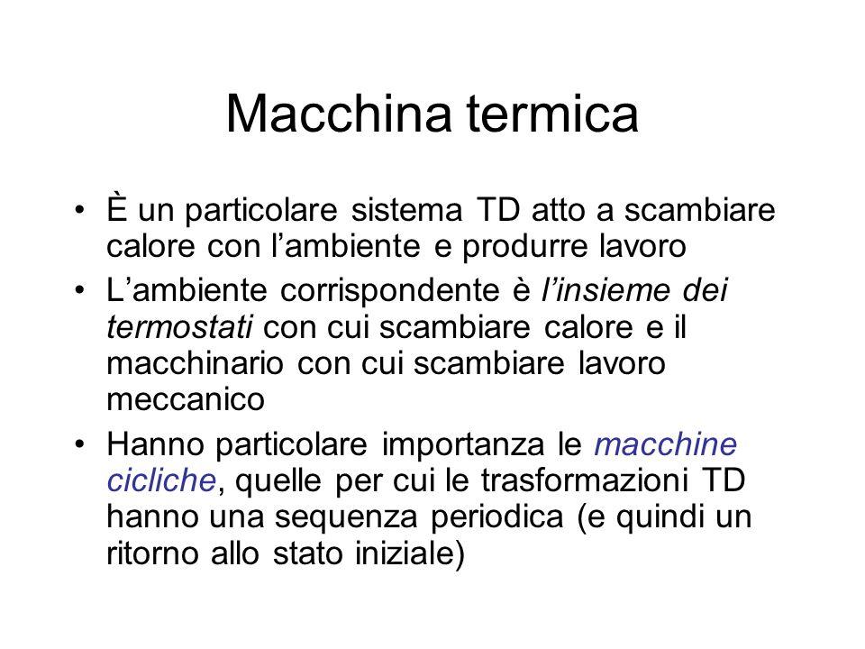 Esempi di macchine termiche Macchina a una sorgente, non ne esistono di cicliche per il primo principio Macchina ciclica a due sorgenti per il primo principio M Q L M Q2Q2 L Q1Q1