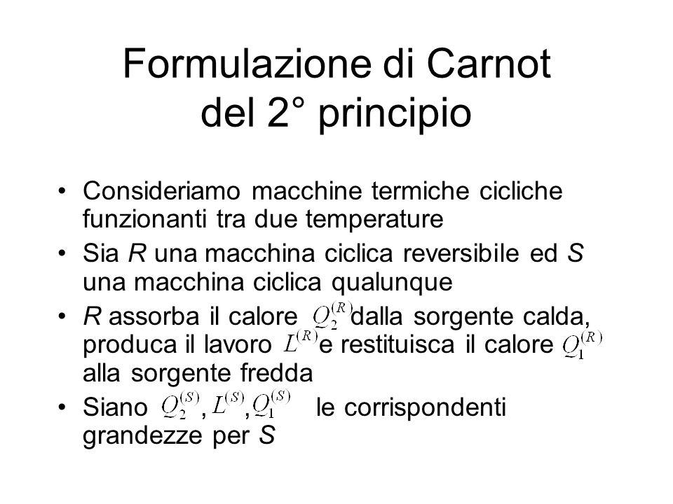Formulazione di Carnot del 2° principio Consideriamo macchine termiche cicliche funzionanti tra due temperature Sia R una macchina ciclica reversibile
