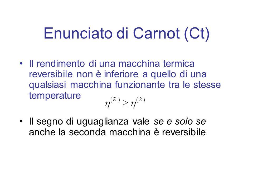 Enunciato di Carnot Considerato come principio, lenunciato di Carnot non è dimostrabile Alternativamente possiamo prendere come principio il postulato, p.e., di Kelvin e dimostrare lenunciato di Carnot