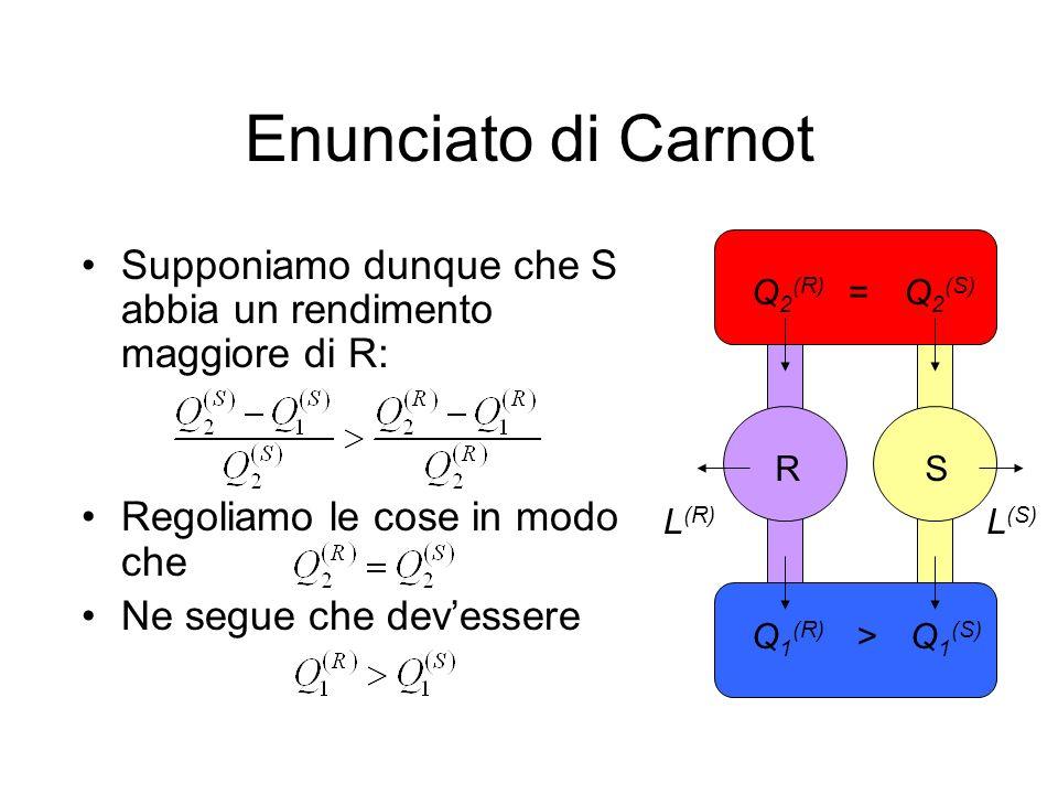 Enunciato di Carnot Sfruttiamo ora la reversibilità di R e facciamola funzionare a rovescio: assorbe il lavoro e produce il calore La macchina complessa produrrà, in un ciclo, un lavoro pari a RS L (R) Q 2 (R) Q 2 (S) = L (S) Q 1 (R) Q 1 (S) >