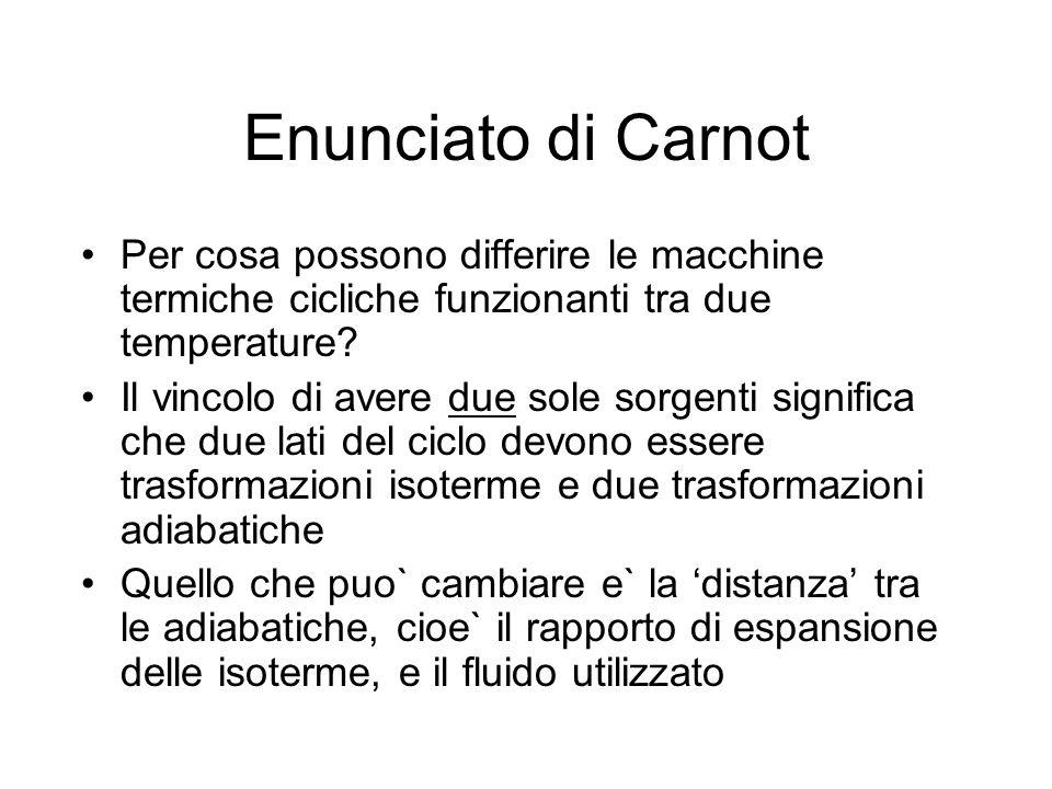 Enunciato di Carnot Per cosa possono differire le macchine termiche cicliche funzionanti tra due temperature? Il vincolo di avere due sole sorgenti si