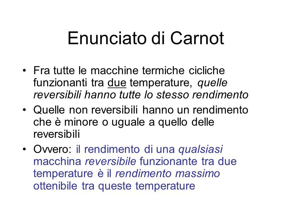Enunciato di Carnot Una particolare macchina reversibile è già nota: la macchina di Carnot Consideriamo la potenza del ragionamento di Carnot: esso ci assicura che il rendimento di una macchina reversibile qualsiasi e` uguale a quello della macchina di Carnot, in particolare, il fluido non deve necessariamente essere un gas ideale, puo` essere un gas reale, un liquido, una mescolanza liquido-vapore...