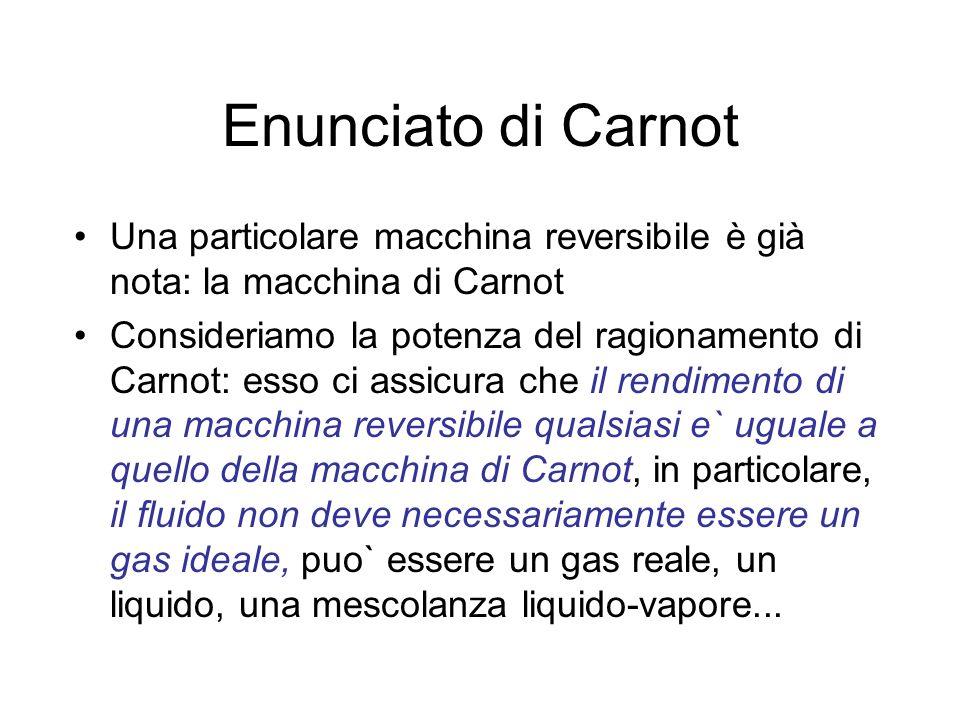 Enunciato di Carnot Una particolare macchina reversibile è già nota: la macchina di Carnot Consideriamo la potenza del ragionamento di Carnot: esso ci