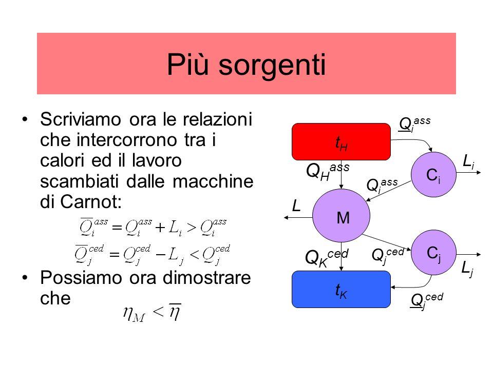Più sorgenti Lefficienza della macchina complessa è La seguente maggiorazione è sempre vera Il che dimostra il teorema
