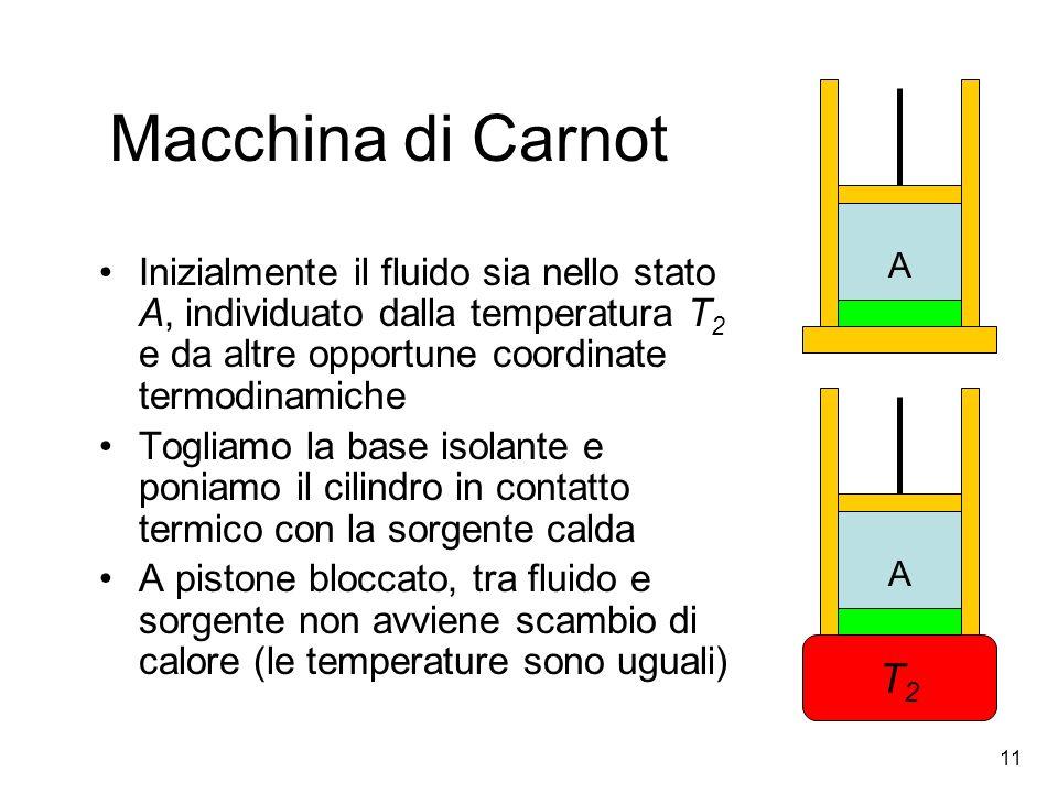 Macchina di Carnot Inizialmente il fluido sia nello stato A, individuato dalla temperatura T 2 e da altre opportune coordinate termodinamiche Togliamo