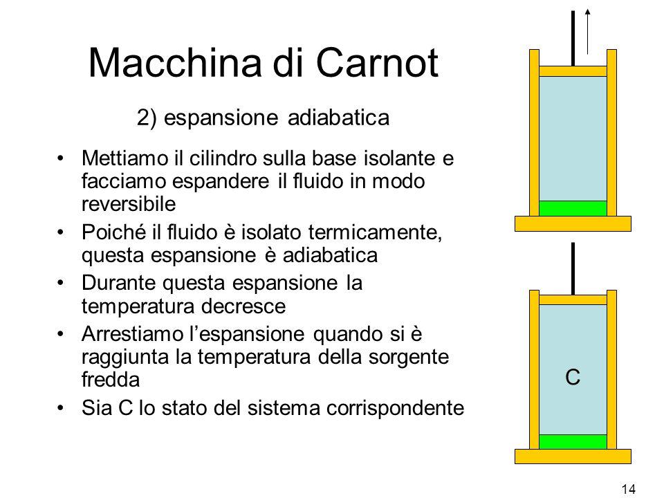 Macchina di Carnot 2) espansione adiabatica Mettiamo il cilindro sulla base isolante e facciamo espandere il fluido in modo reversibile Poiché il flui