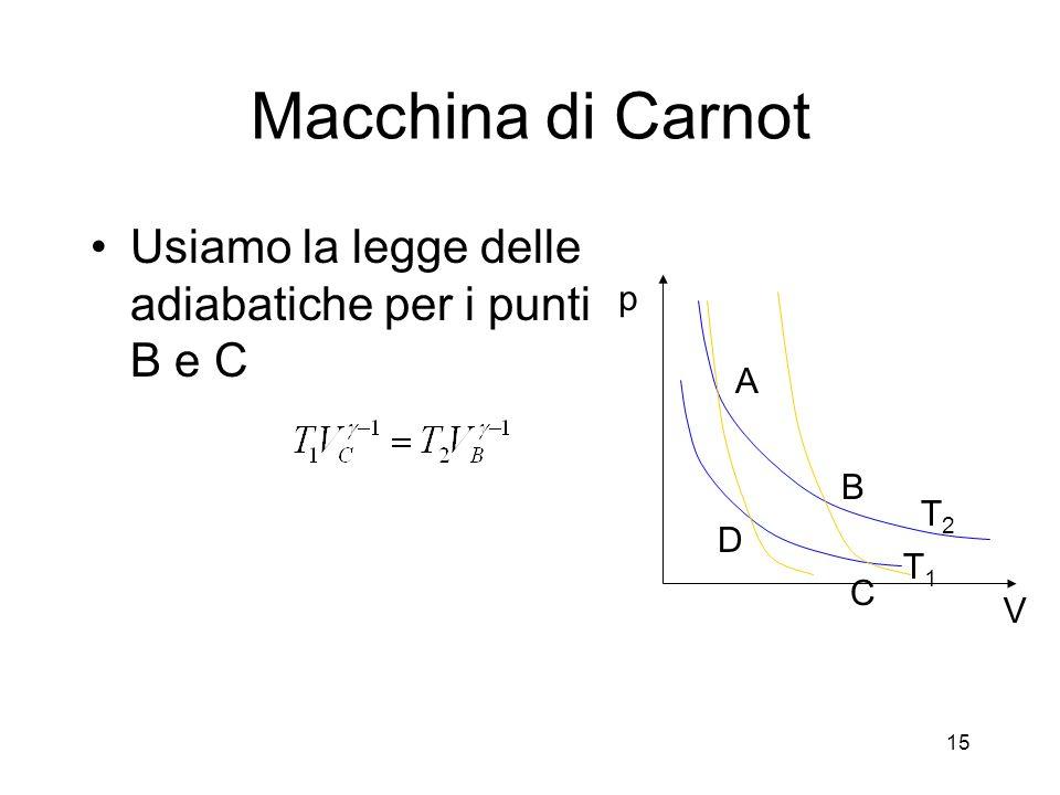 Macchina di Carnot Usiamo la legge delle adiabatiche per i punti B e C p V T1T1 T2T2 A D C B 15