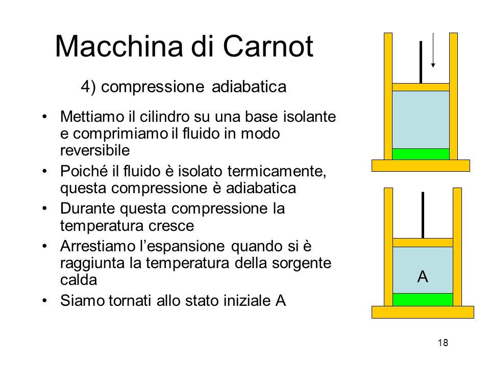 Macchina di Carnot 4) compressione adiabatica Mettiamo il cilindro su una base isolante e comprimiamo il fluido in modo reversibile Poiché il fluido è