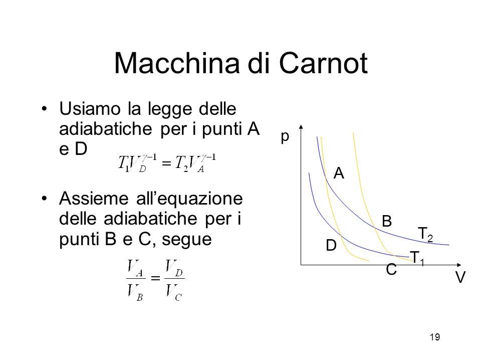 Macchina di Carnot Usiamo la legge delle adiabatiche per i punti A e D Assieme allequazione delle adiabatiche per i punti B e C, segue p V T1T1 T2T2 A