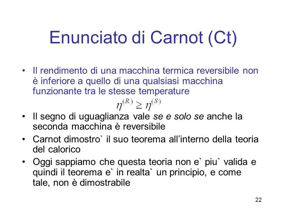 Enunciato di Carnot (Ct) Il rendimento di una macchina termica reversibile non è inferiore a quello di una qualsiasi macchina funzionante tra le stess