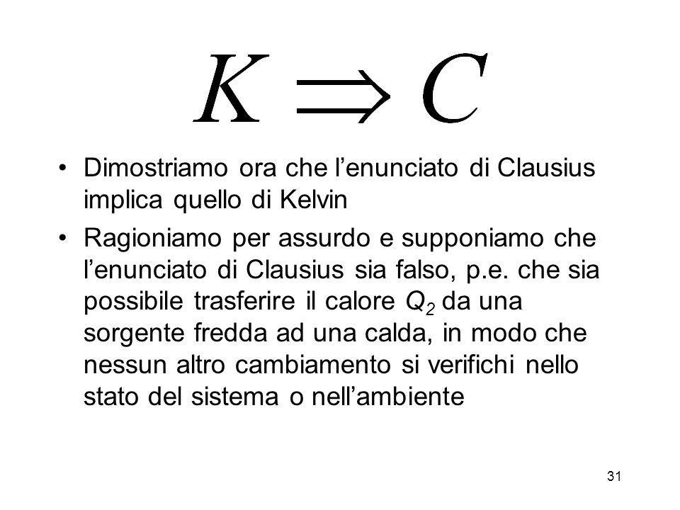 Dimostriamo ora che lenunciato di Clausius implica quello di Kelvin Ragioniamo per assurdo e supponiamo che lenunciato di Clausius sia falso, p.e. che