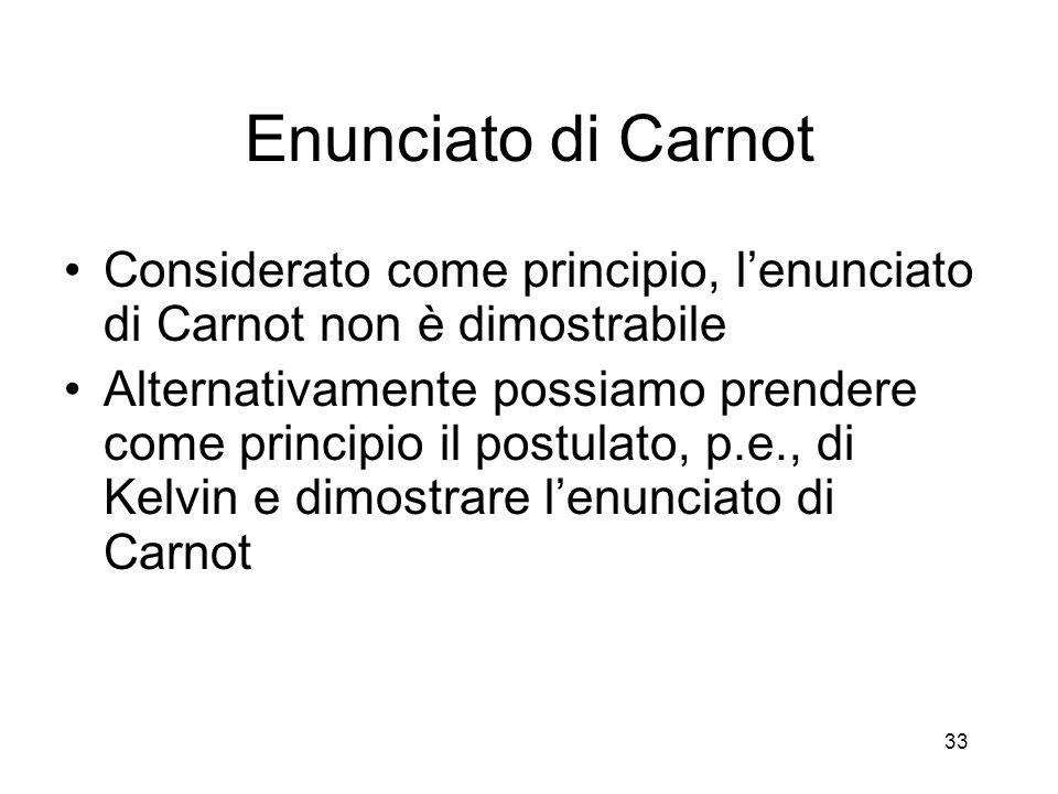 Enunciato di Carnot Considerato come principio, lenunciato di Carnot non è dimostrabile Alternativamente possiamo prendere come principio il postulato