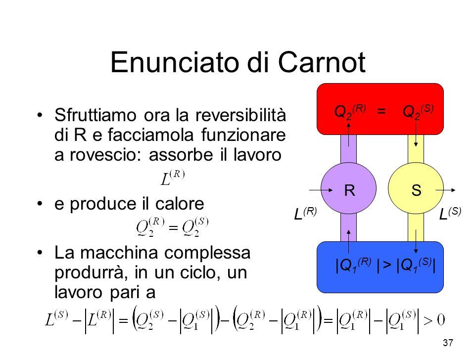 Enunciato di Carnot Sfruttiamo ora la reversibilità di R e facciamola funzionare a rovescio: assorbe il lavoro e produce il calore La macchina comples