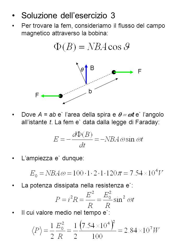 Soluzione dellesercizio 3 Per trovare la fem, consideriamo il flusso del campo magnetico attraverso la bobina: Dove A = ab e` larea della spira e t e`