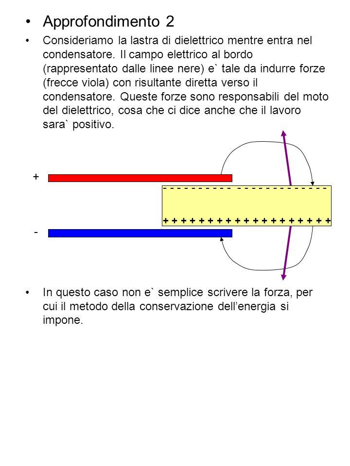 Approfondimento 2 Consideriamo la lastra di dielettrico mentre entra nel condensatore. Il campo elettrico al bordo (rappresentato dalle linee nere) e`