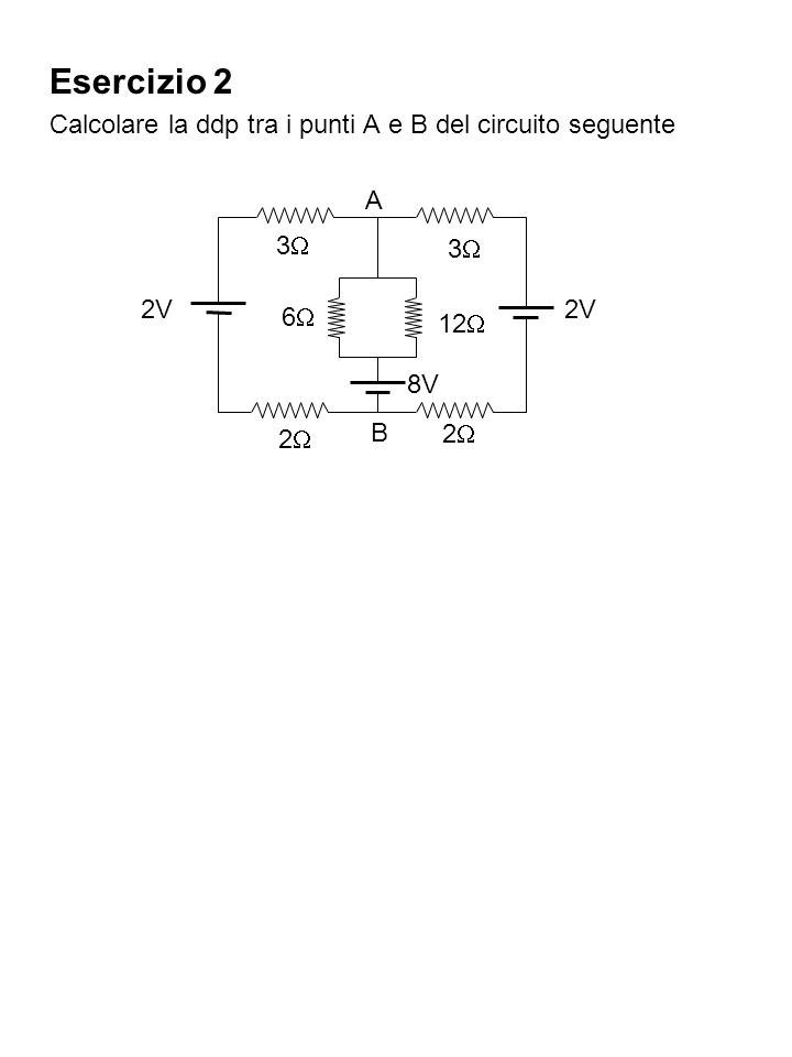 Soluzione dellesercizio 2 Osserviamo innanzitutto che le due resistenze centrali sono in parallelo, conviene semplificare il circuito sostituendole con la resistenza equivalente: Dopodiche notiamo che il circuito e` formato da due maglie identiche.
