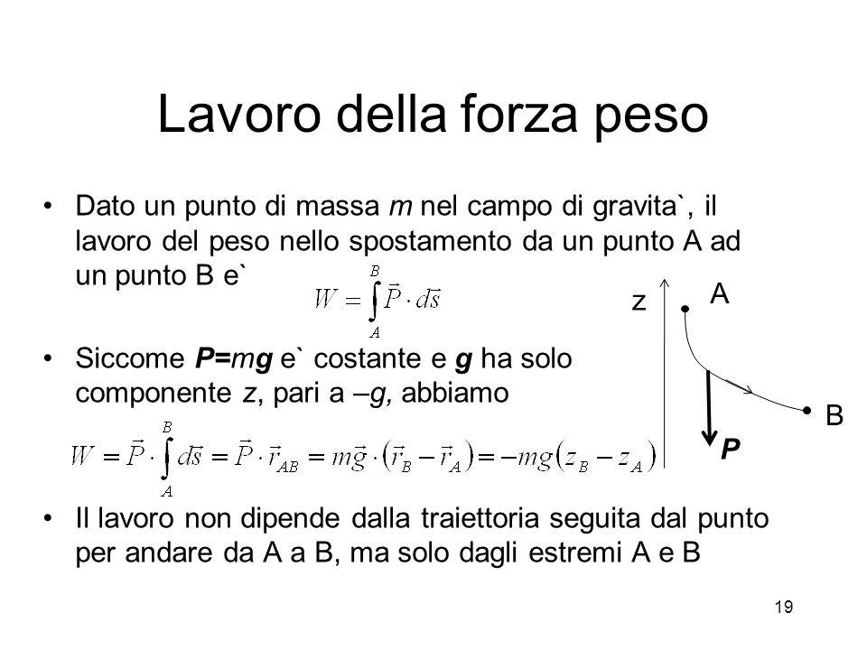 Lavoro della forza peso Dato un punto di massa m nel campo di gravita`, il lavoro del peso nello spostamento da un punto A ad un punto B e` Siccome P=