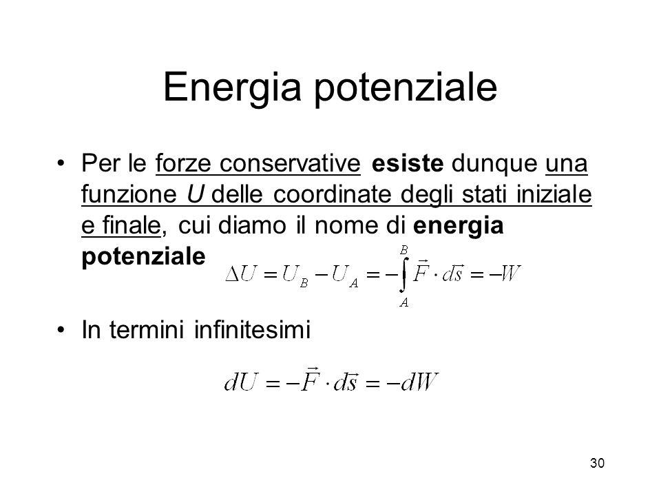 Energia potenziale Per le forze conservative esiste dunque una funzione U delle coordinate degli stati iniziale e finale, cui diamo il nome di energia
