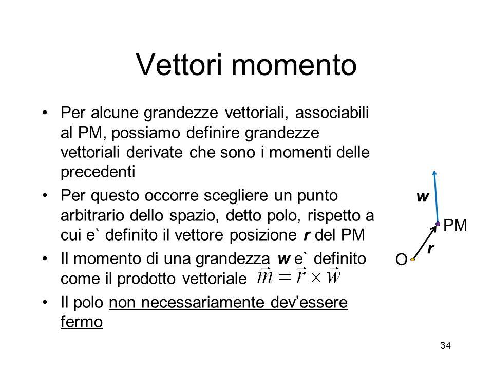 Vettori momento Per alcune grandezze vettoriali, associabili al PM, possiamo definire grandezze vettoriali derivate che sono i momenti delle precedent