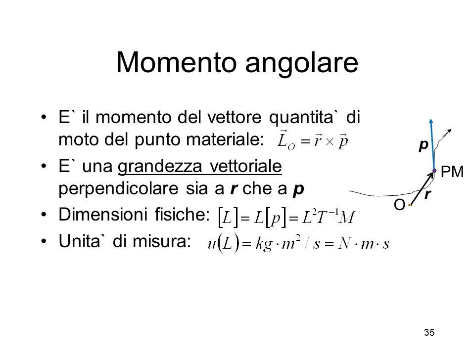 Momento angolare E` il momento del vettore quantita` di moto del punto materiale: E` una grandezza vettoriale perpendicolare sia a r che a p Dimension