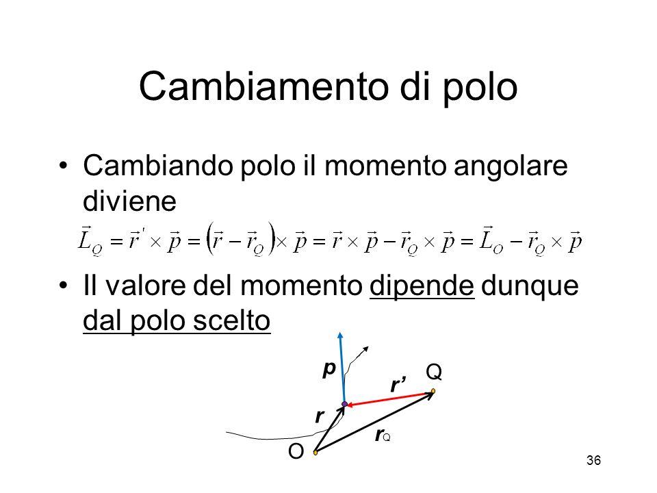 Cambiamento di polo Cambiando polo il momento angolare diviene Il valore del momento dipende dunque dal polo scelto r p Q O rQrQ r 36