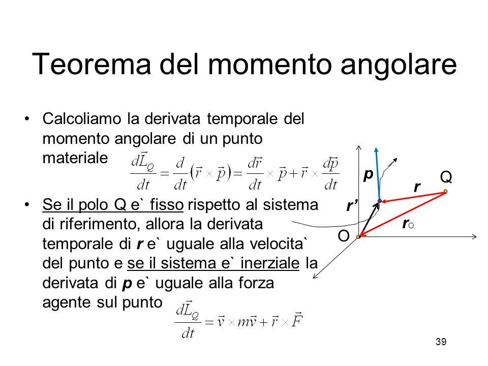 Teorema del momento angolare Calcoliamo la derivata temporale del momento angolare di un punto materiale Se il polo Q e` fisso rispetto al sistema di
