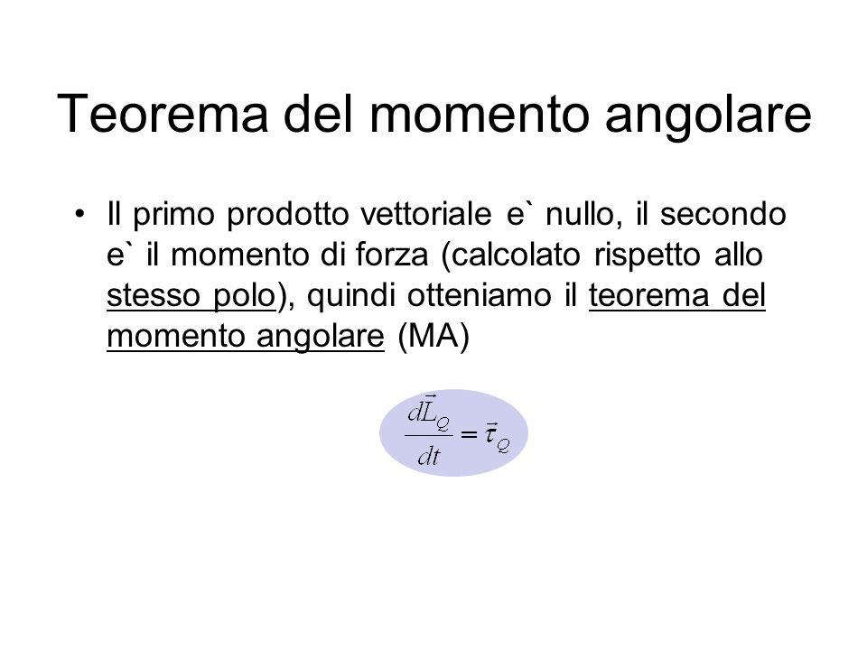 Teorema del momento angolare Il primo prodotto vettoriale e` nullo, il secondo e` il momento di forza (calcolato rispetto allo stesso polo), quindi ot