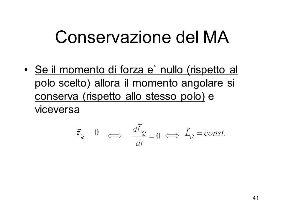 Conservazione del MA Se il momento di forza e` nullo (rispetto al polo scelto) allora il momento angolare si conserva (rispetto allo stesso polo) e vi