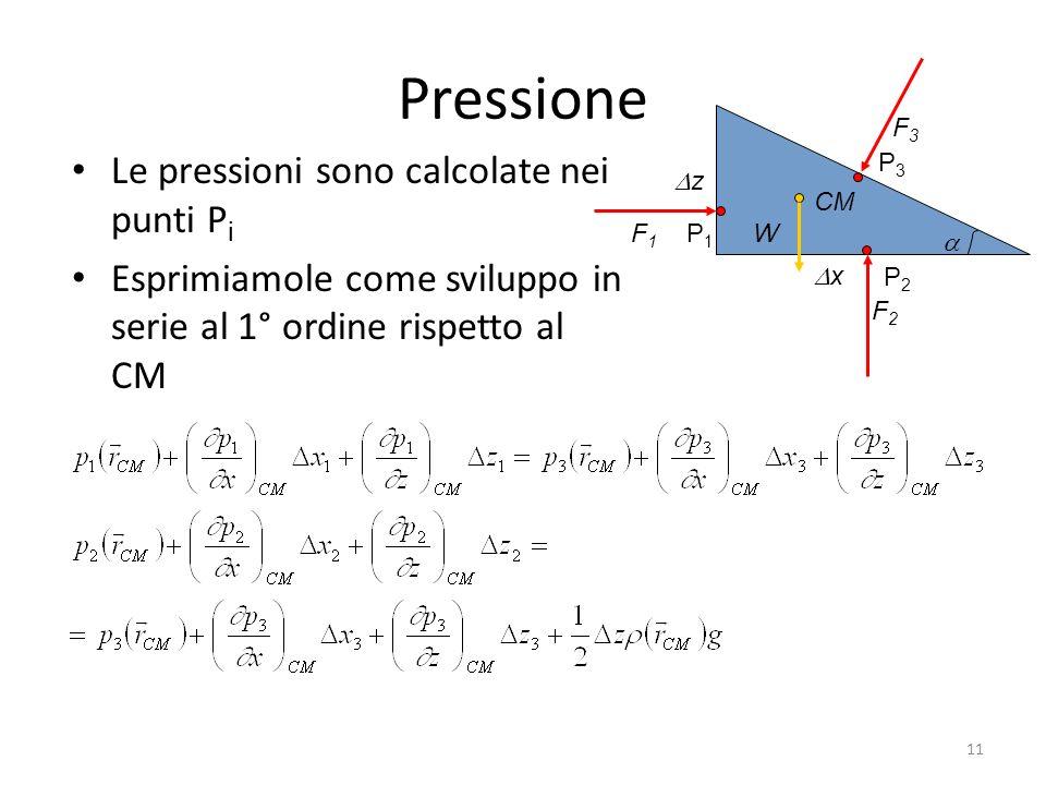 Pressione Le pressioni sono calcolate nei punti P i Esprimiamole come sviluppo in serie al 1° ordine rispetto al CM CM x z WF1F1 F3F3 F2F2 P1P1 P3P3 P