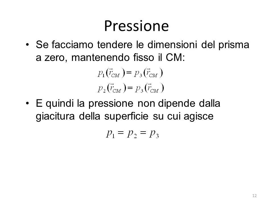 Pressione Se facciamo tendere le dimensioni del prisma a zero, mantenendo fisso il CM: E quindi la pressione non dipende dalla giacitura della superfi