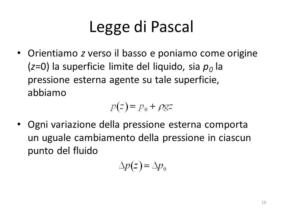 Legge di Pascal Orientiamo z verso il basso e poniamo come origine (z=0) la superficie limite del liquido, sia p 0 la pressione esterna agente su tale