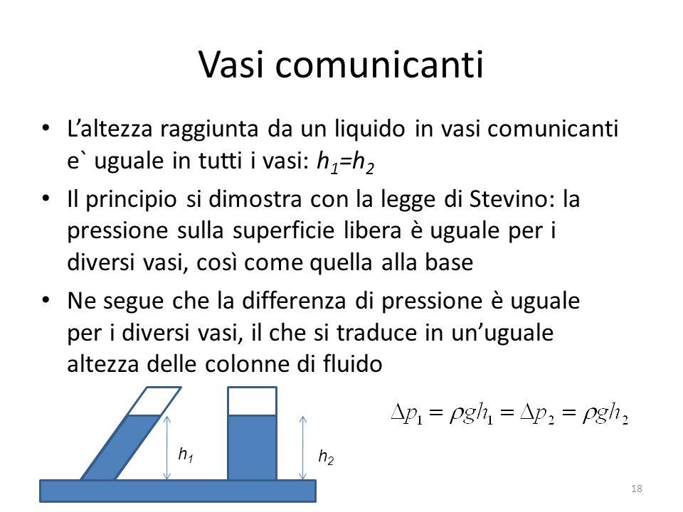 Vasi comunicanti Laltezza raggiunta da un liquido in vasi comunicanti e` uguale in tutti i vasi: h 1 =h 2 Il principio si dimostra con la legge di Ste