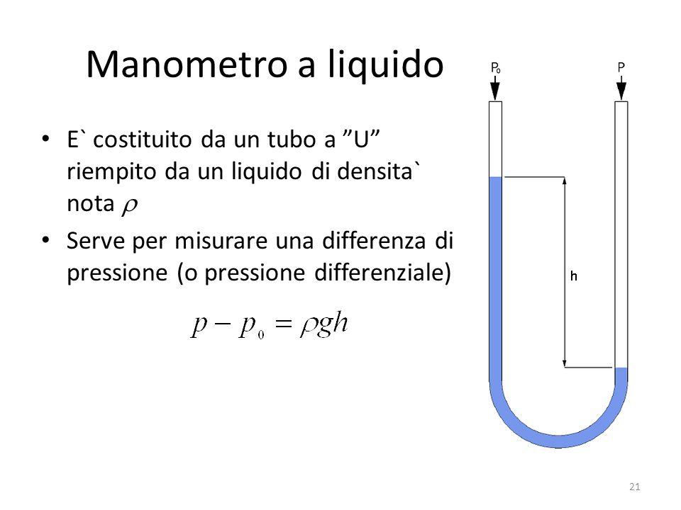 Manometro a liquido E` costituito da un tubo a U riempito da un liquido di densita` nota Serve per misurare una differenza di pressione (o pressione d