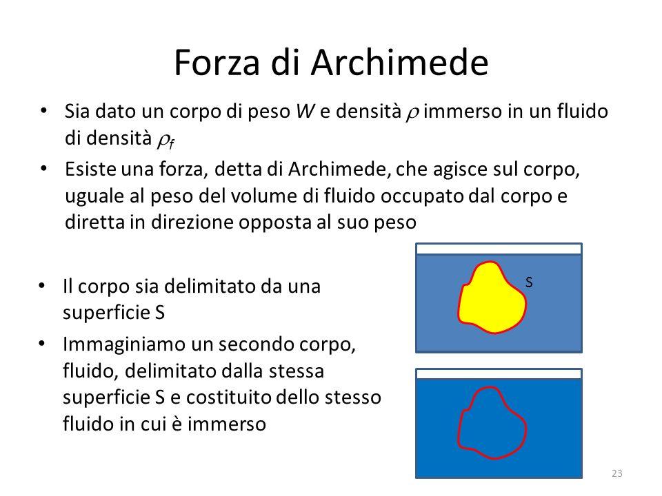 Forza di Archimede Sia dato un corpo di peso W e densità immerso in un fluido di densità f Esiste una forza, detta di Archimede, che agisce sul corpo,
