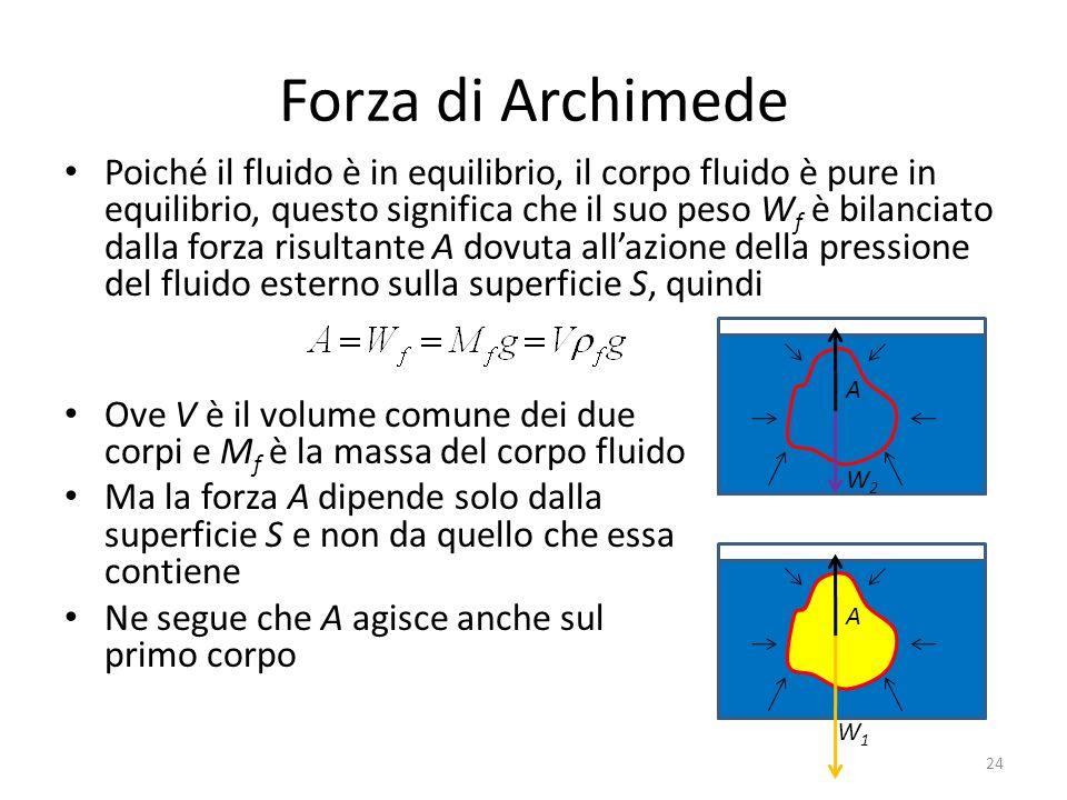 Forza di Archimede Poiché il fluido è in equilibrio, il corpo fluido è pure in equilibrio, questo significa che il suo peso W f è bilanciato dalla for