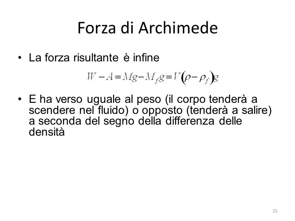 Forza di Archimede La forza risultante è infine E ha verso uguale al peso (il corpo tenderà a scendere nel fluido) o opposto (tenderà a salire) a seco