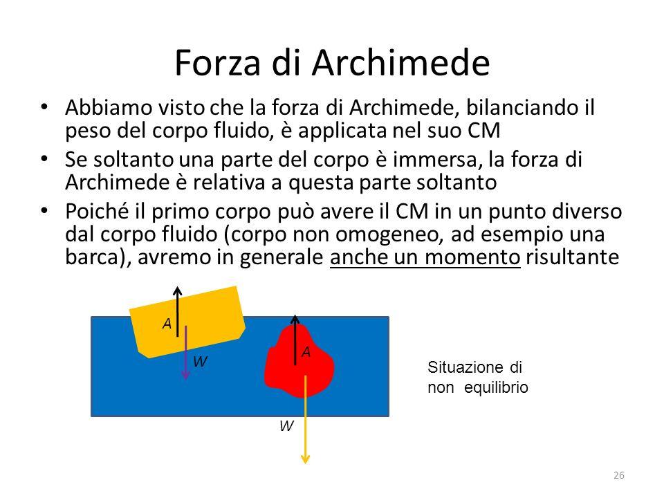 Forza di Archimede Abbiamo visto che la forza di Archimede, bilanciando il peso del corpo fluido, è applicata nel suo CM Se soltanto una parte del cor