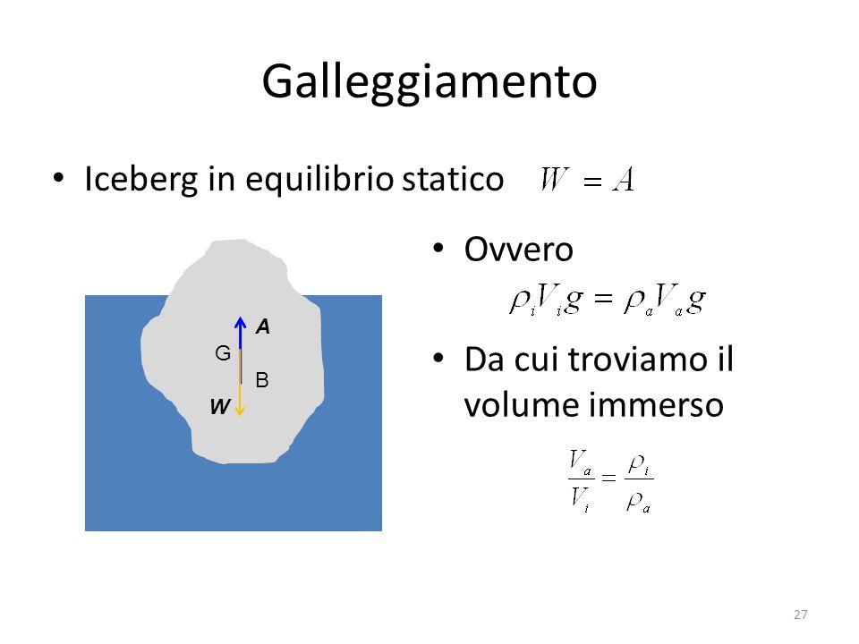 Ovvero Da cui troviamo il volume immerso Galleggiamento Iceberg in equilibrio statico 27 B G W A