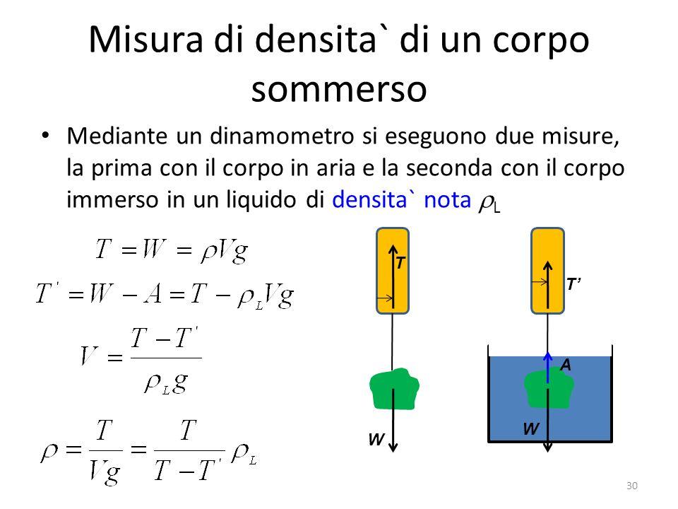 Misura di densita` di un corpo sommerso Mediante un dinamometro si eseguono due misure, la prima con il corpo in aria e la seconda con il corpo immers