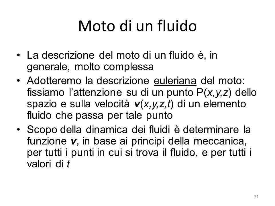Moto di un fluido La descrizione del moto di un fluido è, in generale, molto complessa Adotteremo la descrizione euleriana del moto: fissiamo lattenzi