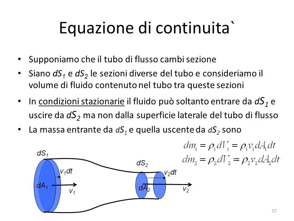 Equazione di continuita` Supponiamo che il tubo di flusso cambi sezione Siano dS 1 e dS 2 le sezioni diverse del tubo e consideriamo il volume di flui