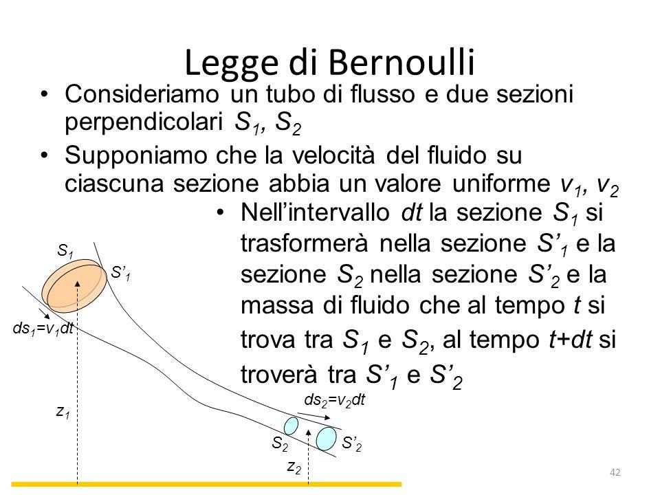 Legge di Bernoulli Consideriamo un tubo di flusso e due sezioni perpendicolari S 1, S 2 Supponiamo che la velocità del fluido su ciascuna sezione abbi