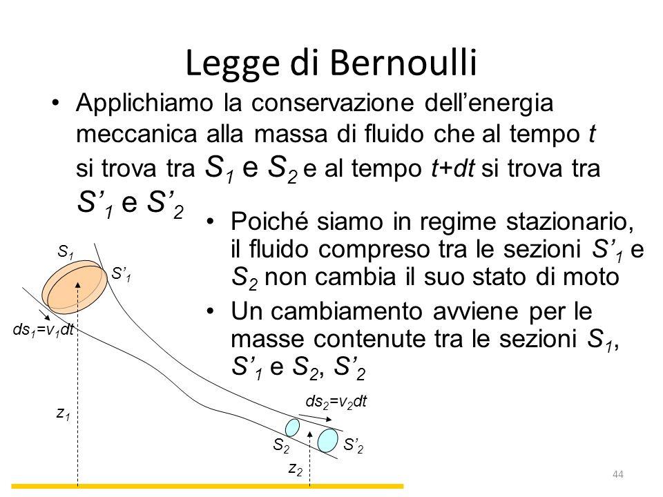 Legge di Bernoulli S1S1 S2S2 S2S2 S1S1 ds 1 =v 1 dt ds 2 =v 2 dt z 1 z 2 Applichiamo la conservazione dellenergia meccanica alla massa di fluido che a
