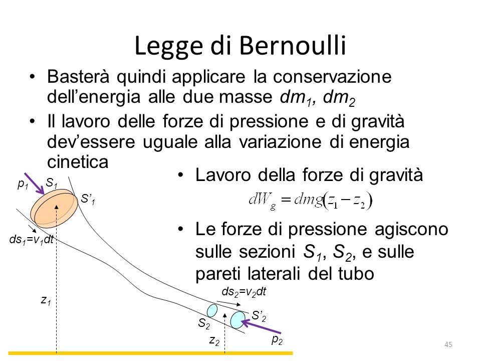 Legge di Bernoulli Basterà quindi applicare la conservazione dellenergia alle due masse dm 1, dm 2 Il lavoro delle forze di pressione e di gravità dev