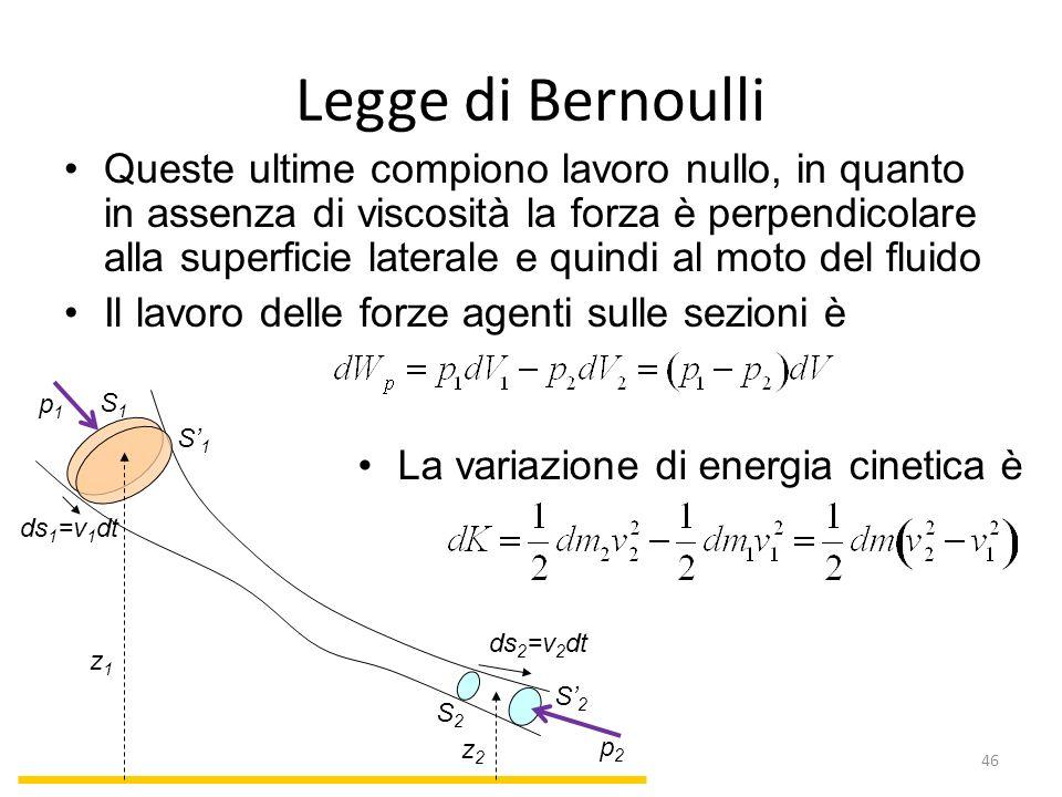 Legge di Bernoulli Queste ultime compiono lavoro nullo, in quanto in assenza di viscosità la forza è perpendicolare alla superficie laterale e quindi