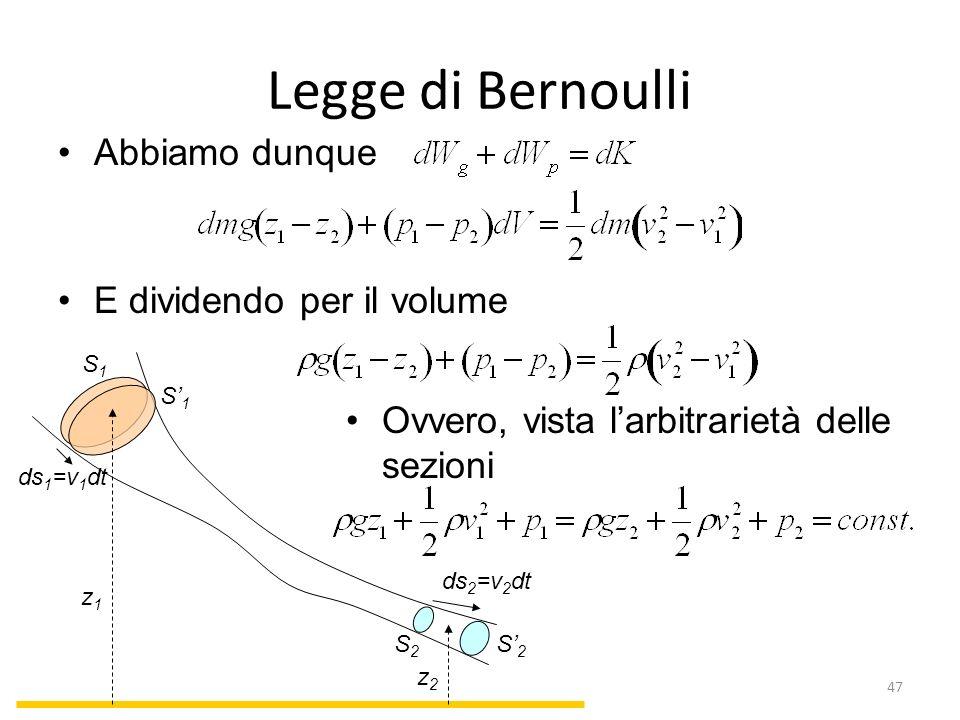 Legge di Bernoulli Abbiamo dunque E dividendo per il volume S1S1 S2S2 S2S2 S1S1 ds 1 =v 1 dt ds 2 =v 2 dt z 1 z 2 Ovvero, vista larbitrarietà delle se