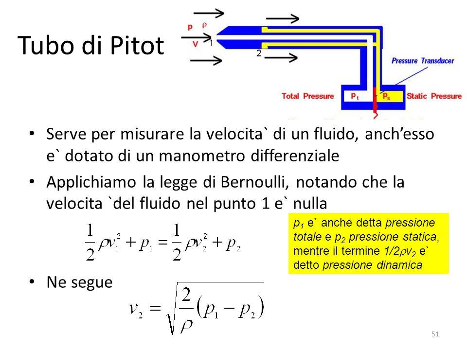 Tubo di Pitot Serve per misurare la velocita` di un fluido, anchesso e` dotato di un manometro differenziale Applichiamo la legge di Bernoulli, notand