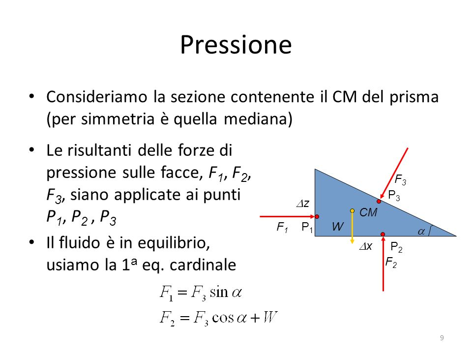 Pressione Consideriamo la sezione contenente il CM del prisma (per simmetria è quella mediana) Le risultanti delle forze di pressione sulle facce, F 1