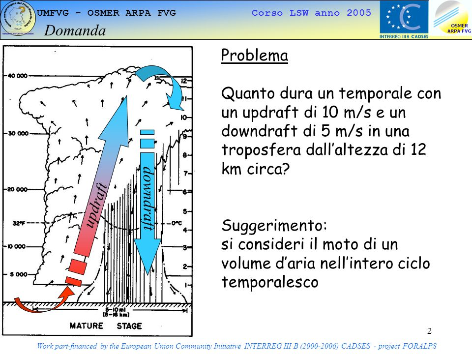2 UMFVG - OSMER ARPA FVG Corso LSW anno 2005 Domanda Work part-financed by the European Union Community Initiative INTERREG III B (2000-2006) CADSES - project FORALPS Problema Quanto dura un temporale con un updraft di 10 m/s e un downdraft di 5 m/s in una troposfera dallaltezza di 12 km circa.